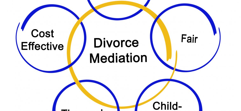 Divorce Negotiation and Mediation